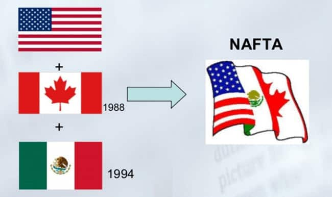 NAFTA Negotiations Update Reveals August Action